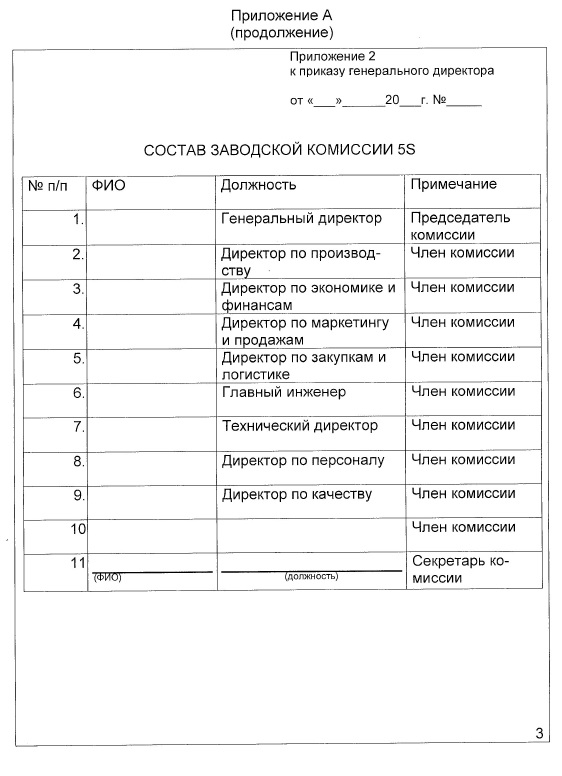 состав заводской комиссии 5S