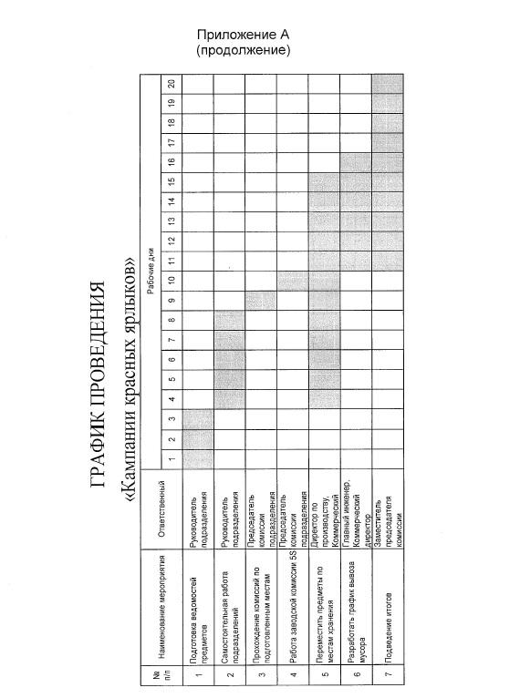 образец графика проведения кампании красных ярлыков