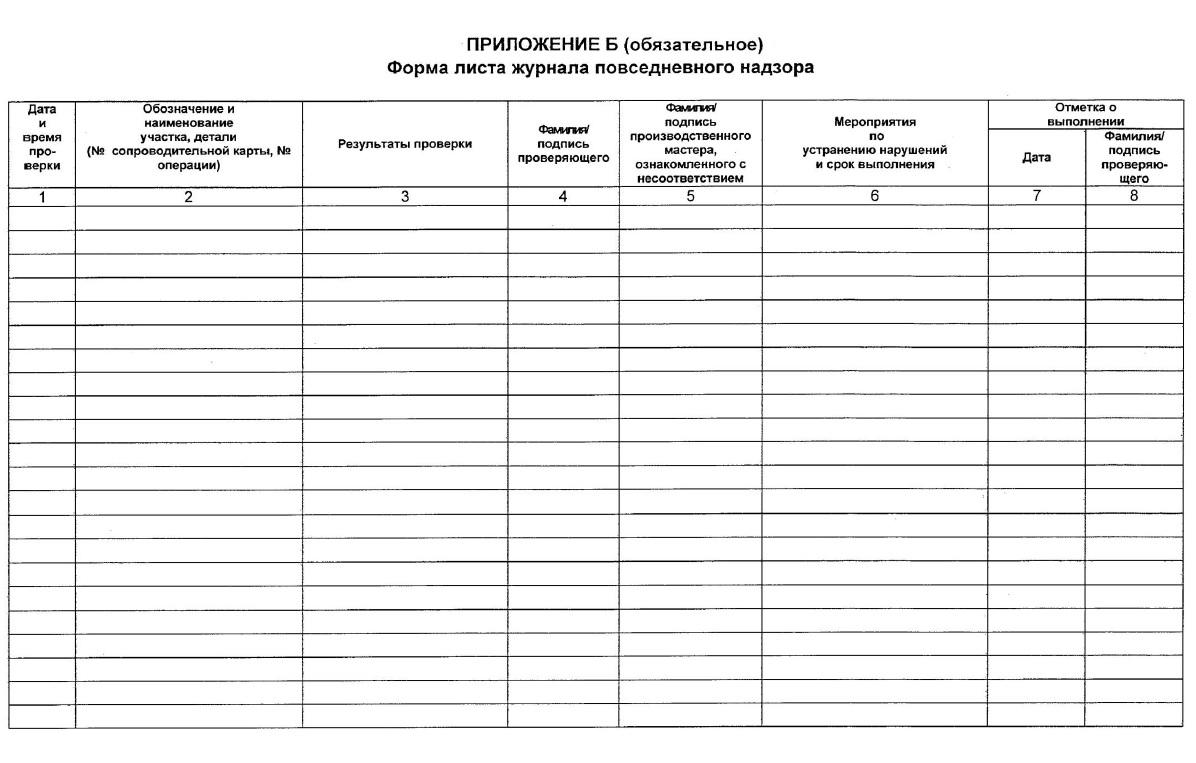 форма листа повседневного надзора на производстве