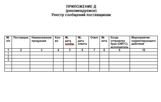 реестр сообщений поставщикам входной контроль