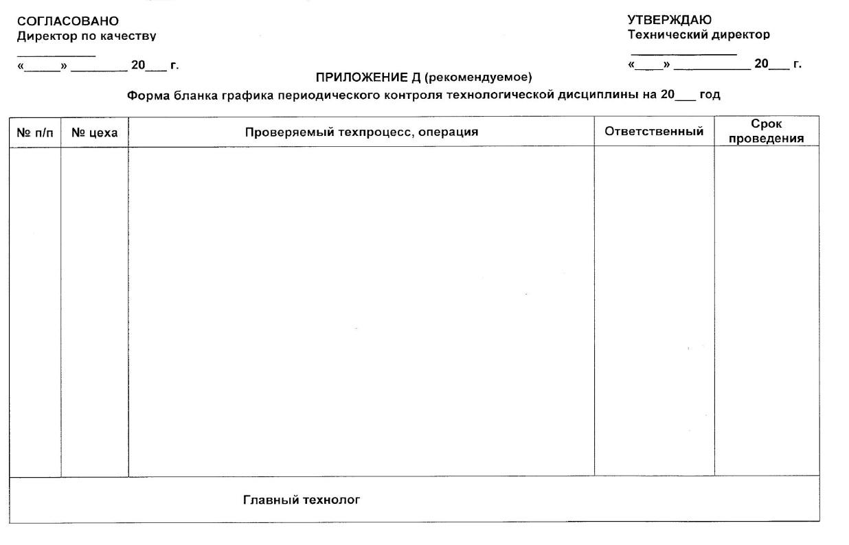 Форма бланка графика периодического контроля технологической дисциплины
