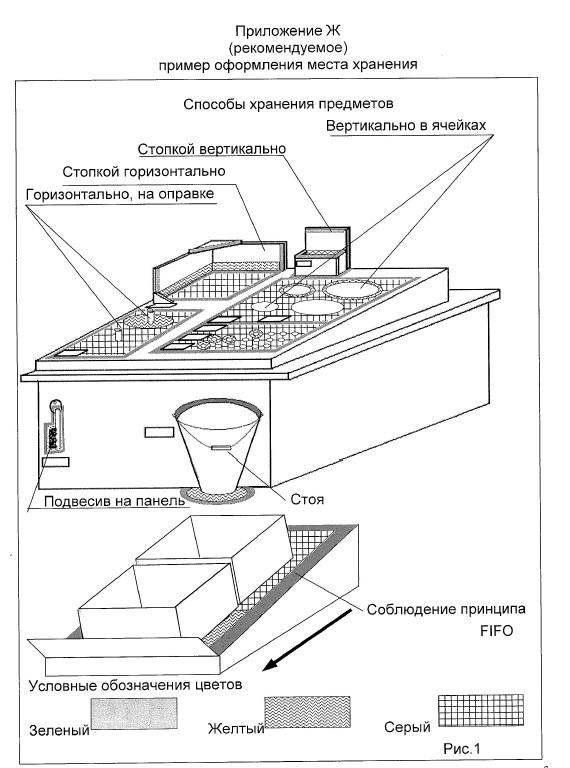 Пример оформления места хранения по системе 5S