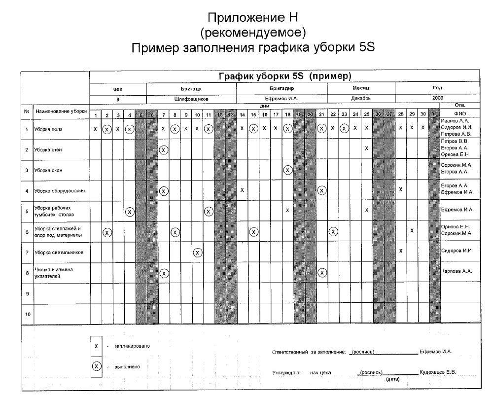 Пример заполнения графика уборки 5S