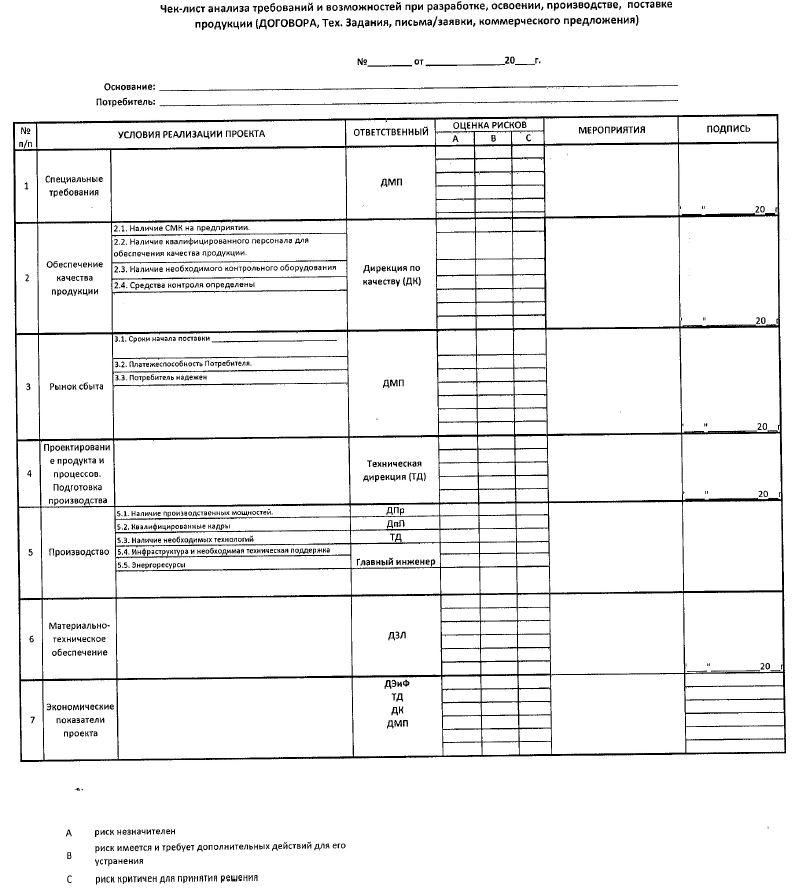 чек лист анализа требований при освоении продукции