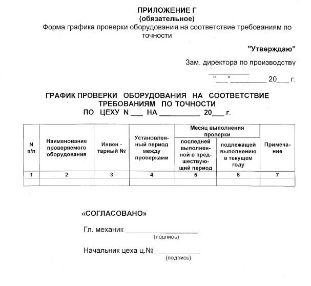 Форма графика проверки оборудования на соответствие требованиям по точности