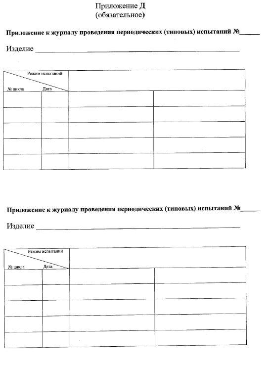 Приложение к журналу периодических (типовых) испытаний