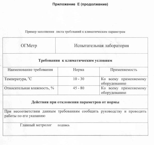 Пример заполнения листа требований к климатическим параметрам