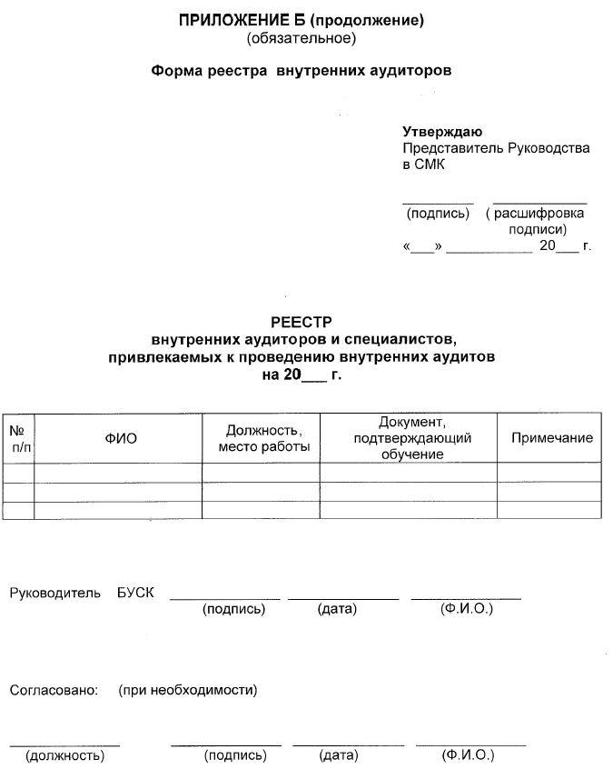 форма реестра внутренних аудитов и специалистов, привлекаемых к проведению внутренних аудитов