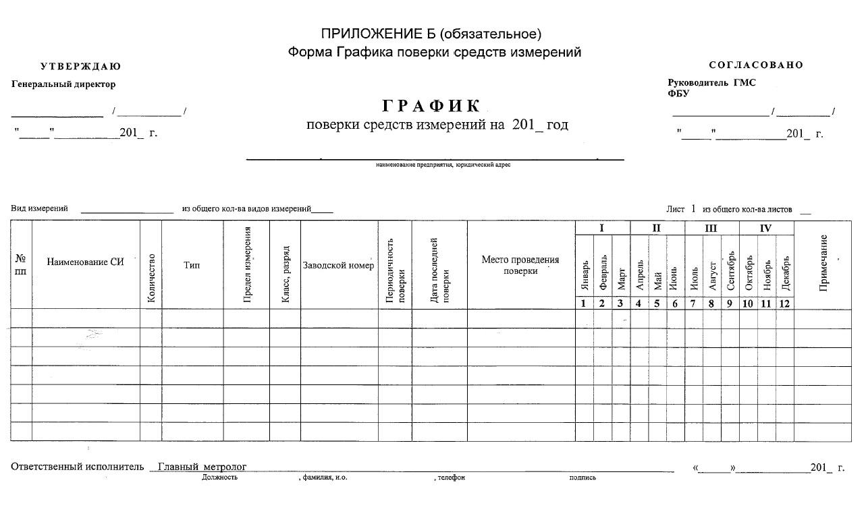 образец графика проверки средств измерения