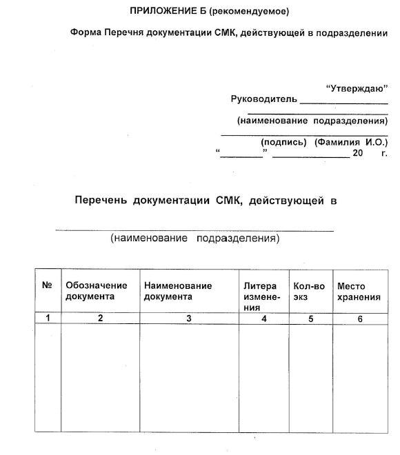 Форма перечня документации СМК, действующей в подразделении