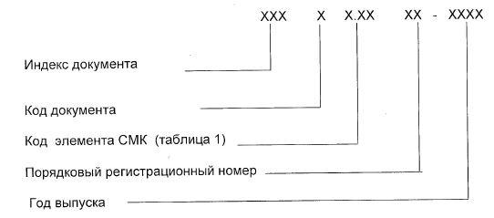 Система обозначения документа разработка СТП