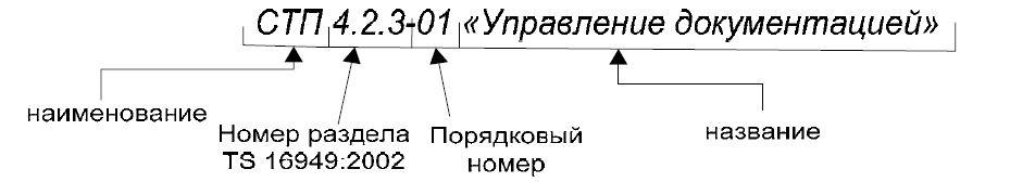 пример формирования номера СТП