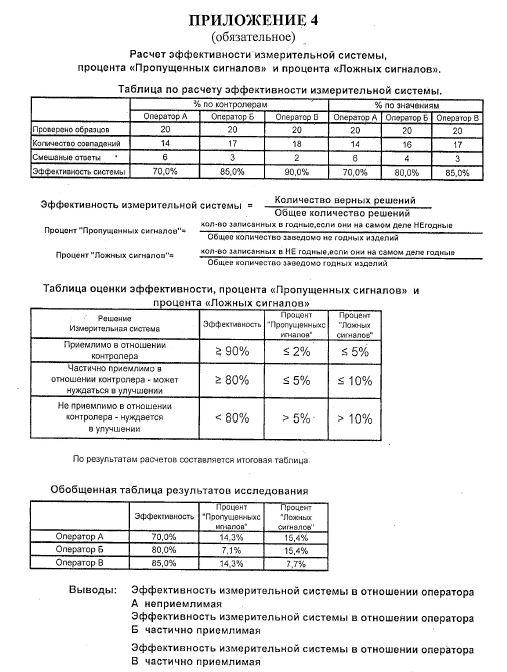 анализ измерительных систем