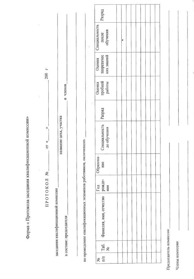 протокол заседания квалификационной комиссии