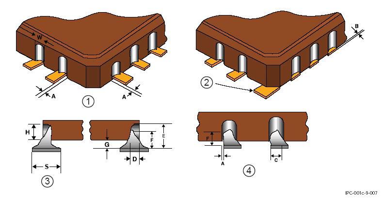 SMD-компоненты с корончатыми контактами