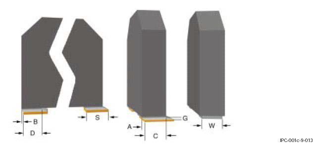 Высокопрофильные компоненты с контактной поверхностью только снизу