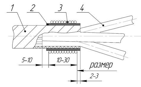 ТП одевание трубки эск 7 отводы с лентой