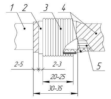 ТП одевание трубки эск 4 сращивание с лентой